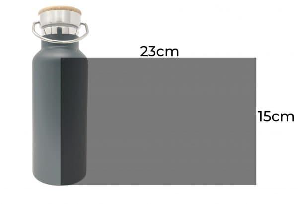 Flasche rundum Druckbereich